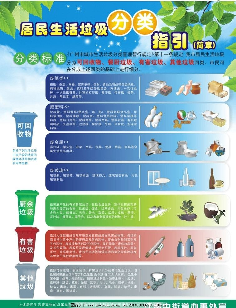 垃圾分类 垃圾桶 社区垃圾文明宣传 垃圾分类指引 文明宣传 广告设计