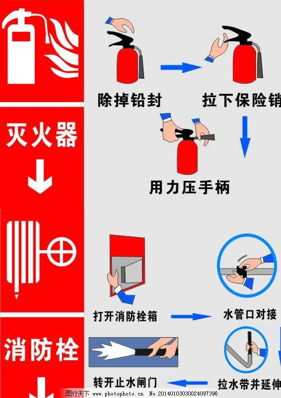 消防步骤 cdr      灭火器 消防栓 背胶 步骤 娃娃小夫人 海报设计