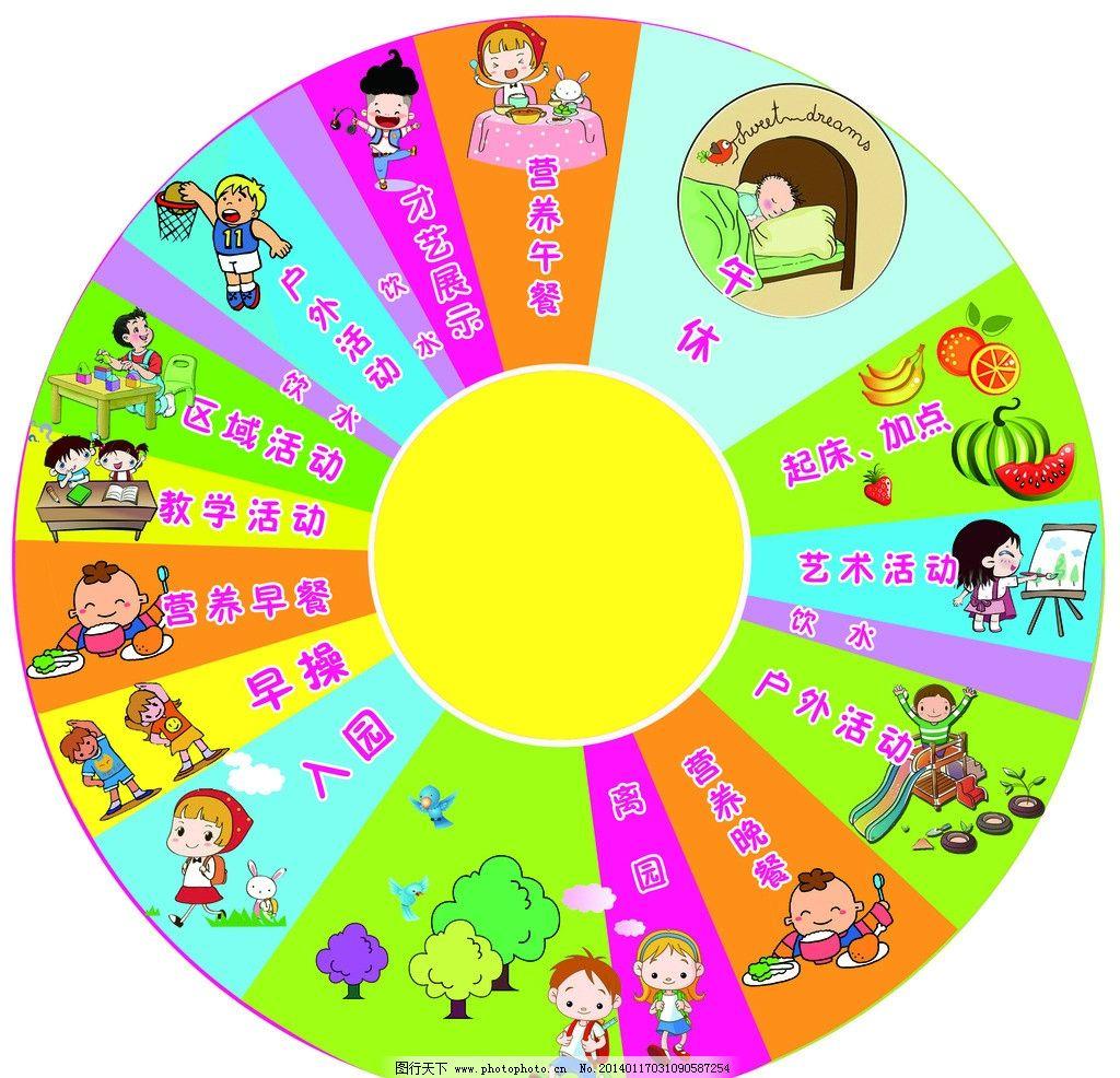 幼儿园营养食谱转盘图片_其他_广告设计_图行天下图库
