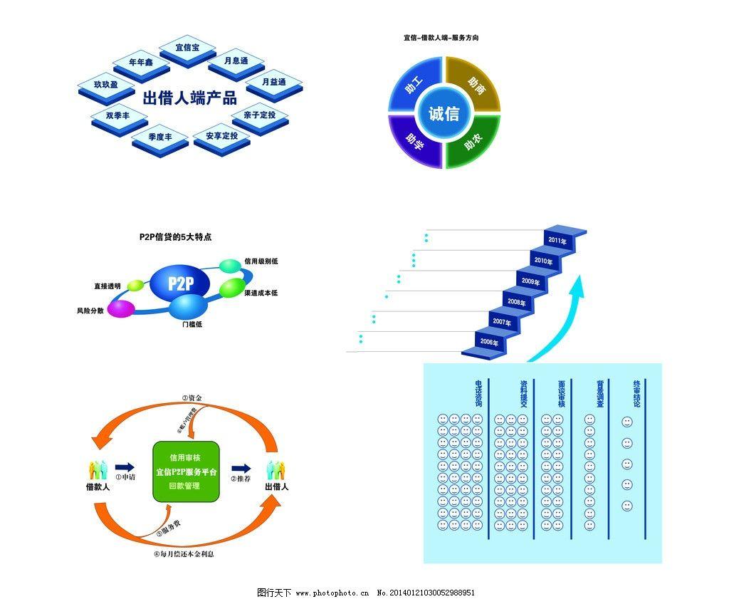 企业 插图 流程 步骤 环形 列表 立体 楼梯 星球      专题设计 海报
