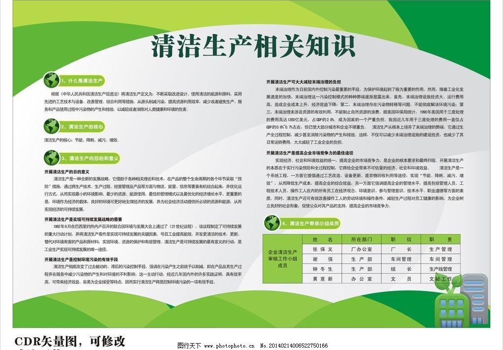 清洁生产宣传栏 广告设计 环保 节能 绿色 展板 展板模板 清洁生产