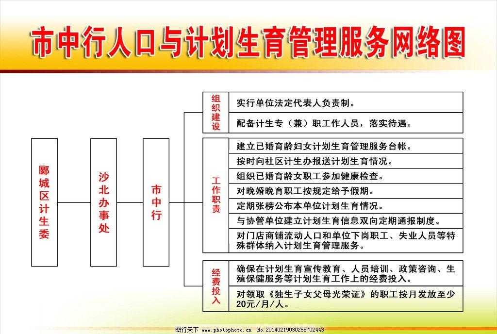 银行宣传展板图片