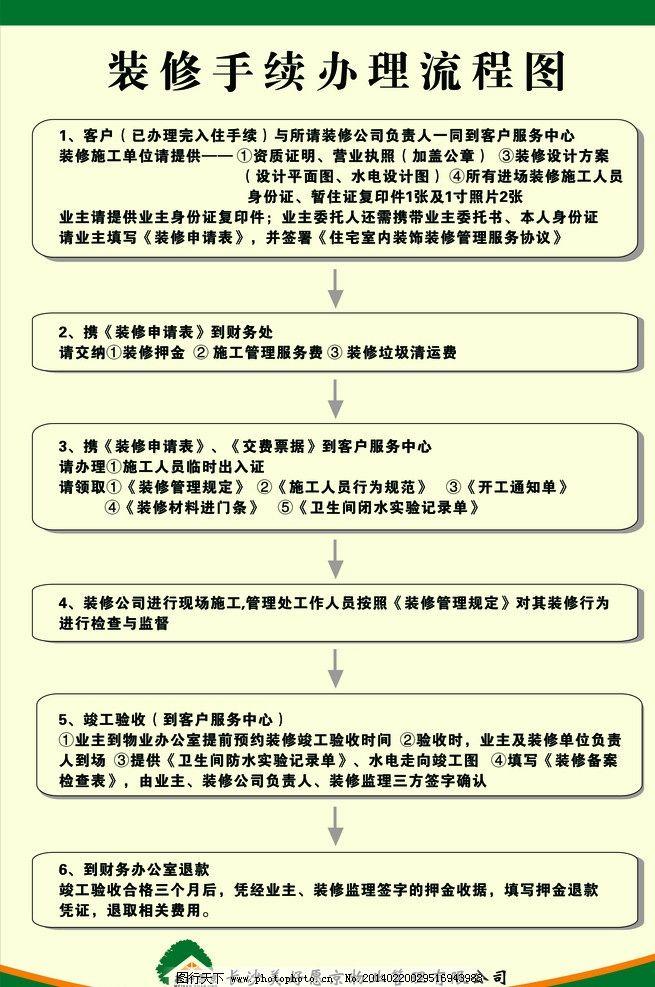 装修手续办理流程图 物业展板 流程图 管理展板 展板 物业流程图 企业