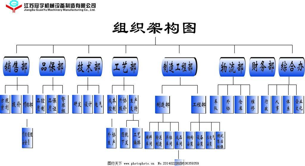 组织架构图图片图片