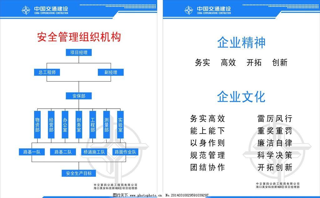 组织结构图图片