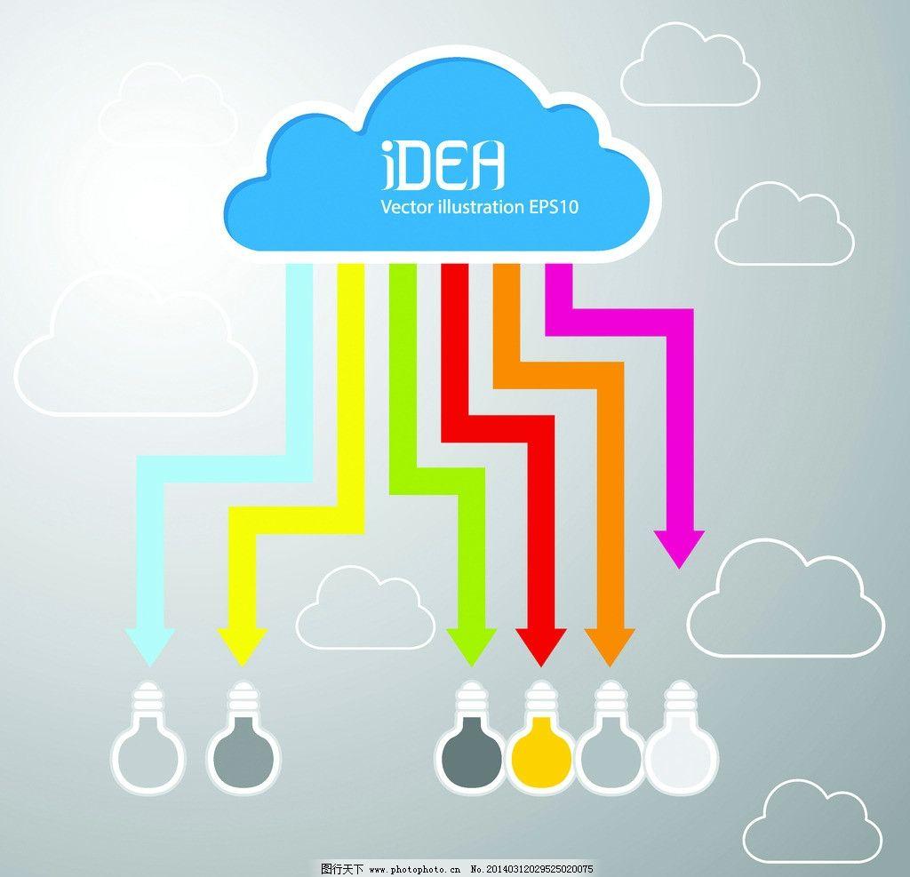 idea创意设计 手绘 云时代 云存储 信息图表 商务 商业 铅笔