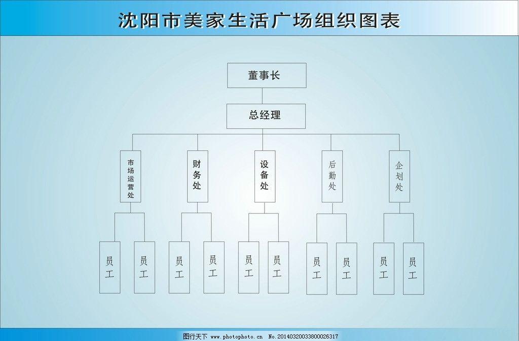 组织结构图 流程图矢量素材