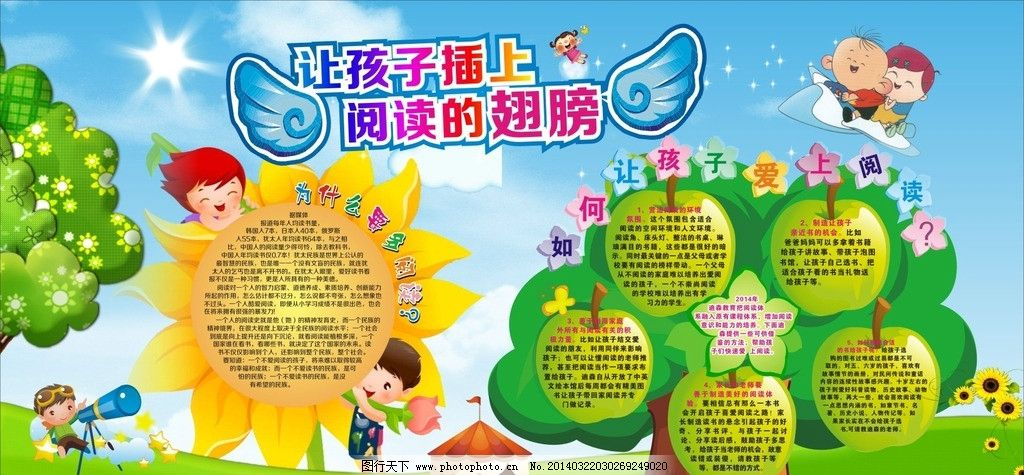 英语读书展板 读书 向日葵 苹果树 春天 蓝天 展板模板 广告设计 矢量