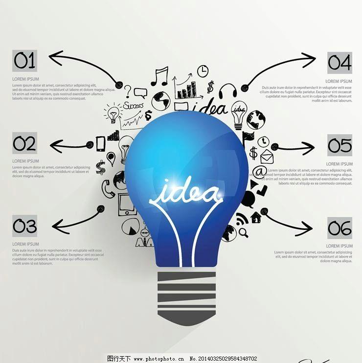 创意设计好点子 商务 商务设计 灯泡 电灯泡 商务创新 商业创新