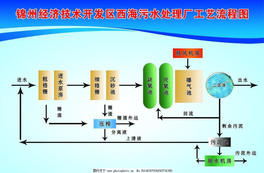 红色 绿色 长方形 圆形 展板模板 广告设计模板 源文件 100dpi psd