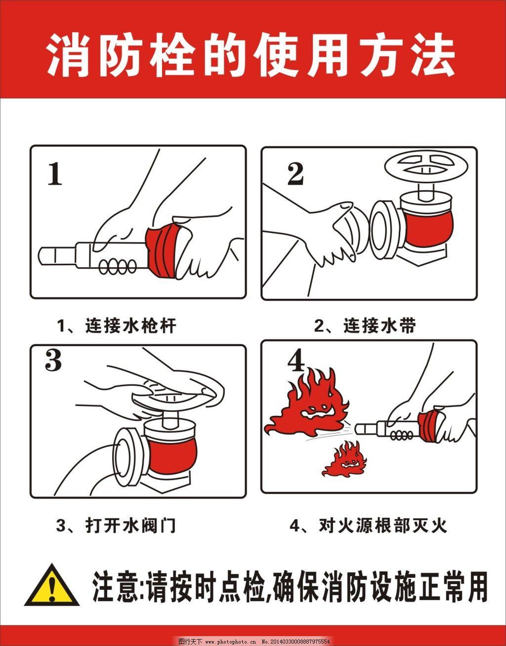 消防栓使用方法展板